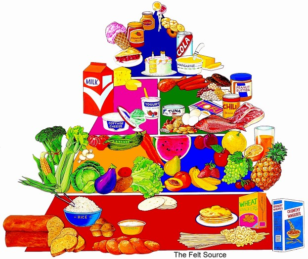 Food clip art healthy food to eat eating healthy food healthy food